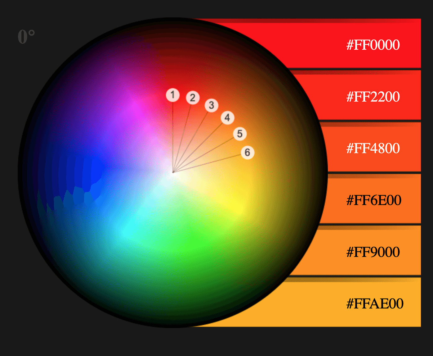 Sphere: Color Theory Visualizer logo